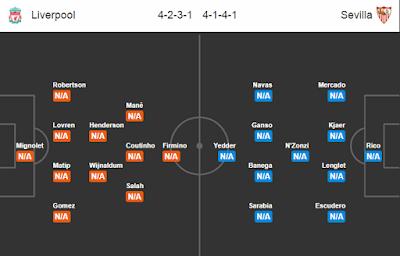 Nhận định bóng đá Liverpool vs Sevilla