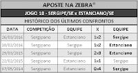 LOTECA 698 - HISTÓRICO JOGO 10