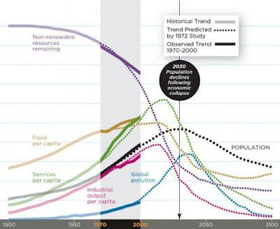 graph%2BMIT%2B2012.jpg