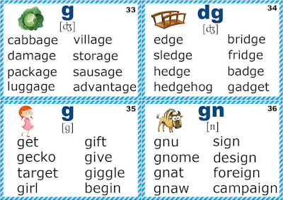 phonics letter g, consonant phonics flashcards
