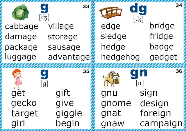 Consonants phonics flashcards featuring letter g