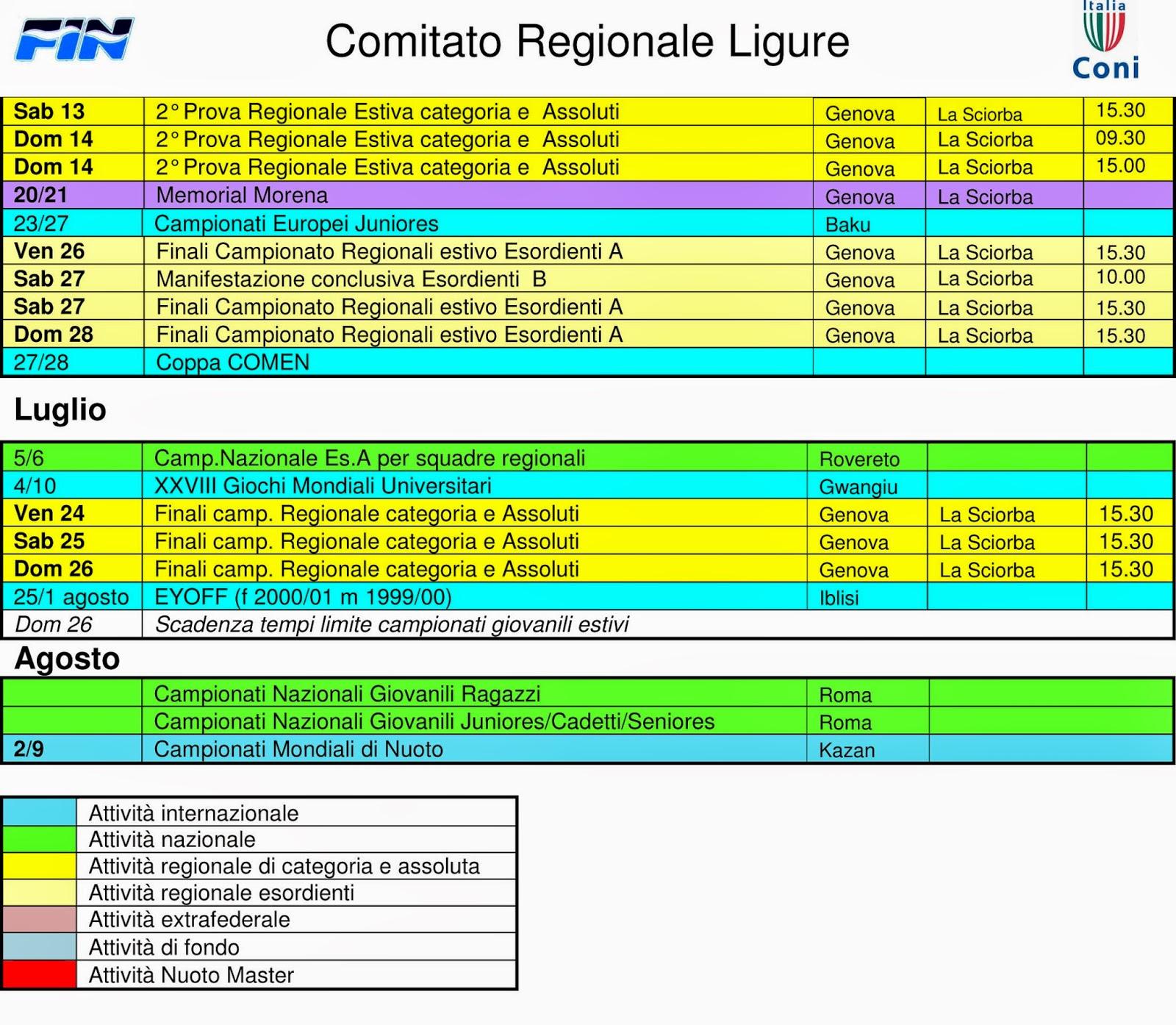 Calendario Regionale Liguria.Nuoto Dolce E Salato Calendario Regionale Ligure 2014 15 Di