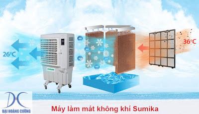 nguyên lý hoạt động máy làm mát không khí