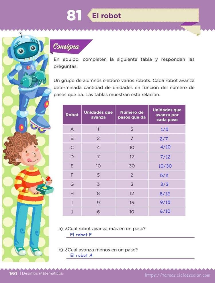 El robot -Desafío 81- Desafíos Matemáticos quinto grado Contestado