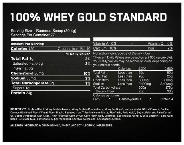 LaProteina.es - Optimum Nutrition 100% Whey Gold Standard