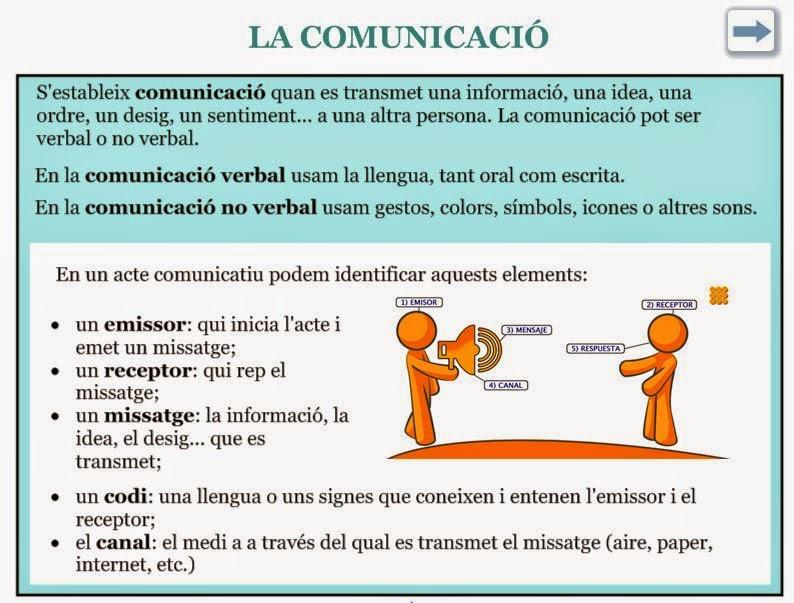 La comunicació (descàrrega)