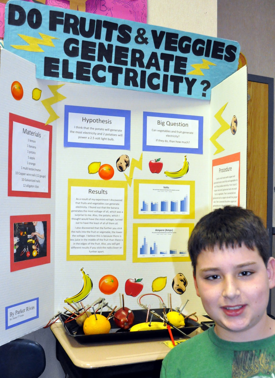 Potato Battery Diagram 1 Wiring Diagrams For Dummies How To Make A Fruit Science Fair Project Pictures Pin On Procedure