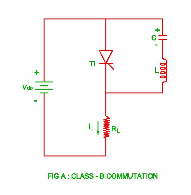 class-b-commutation.png