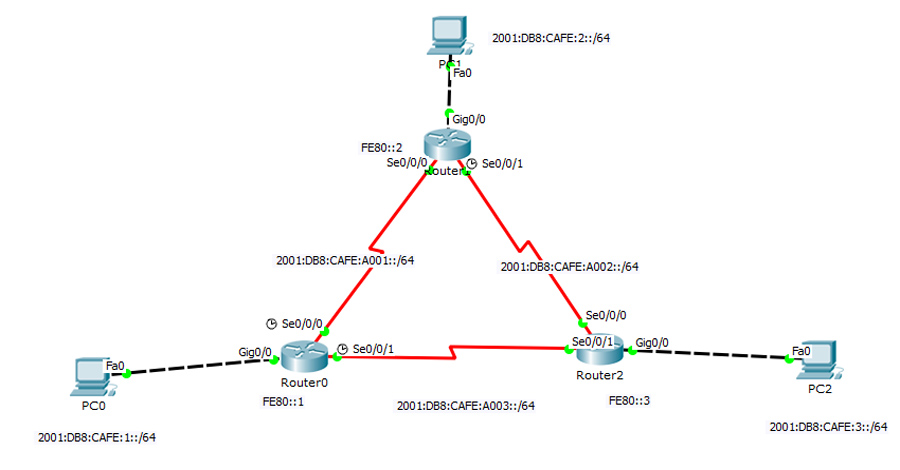 bgp could not pick a router id please configure manually