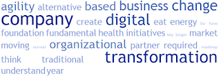 Digital Business Transformation – The new Reality, Acorel