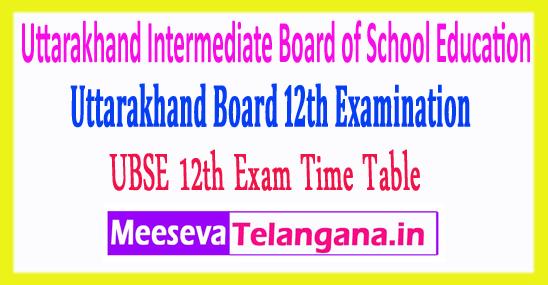 Uttarakhand Intermediate Board of School Education 12th Time Table 2019 Download