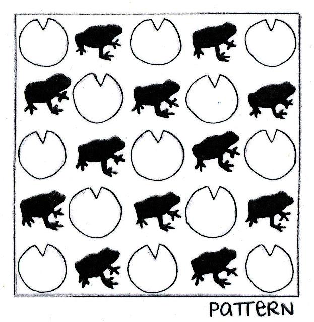 Visual Communication Resource: Design Principle- Pattern