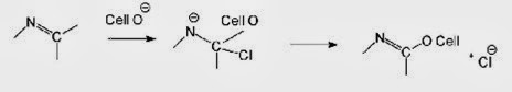 Reactive Dyestuff Dyeing Method Of Reactive Dye
