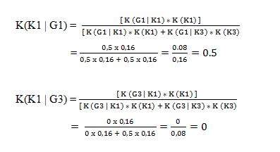 Contoh Perhitungan Naive Bayes Classification Untuk Mendeteksi Kerusakan Laptop