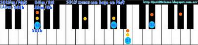 acorde piano chord (SOL#m con bajo en FA#) o (LAbm bajo en SOLb)