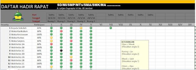 Download Aplikasi Daftar Hadir Otomatis Format Microsoft Excel Termudah dan Rapi