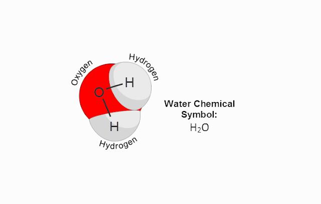 Unsur Kimia Air