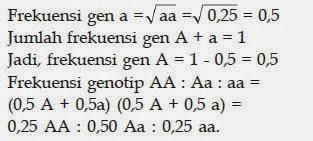 mencari frekuensi gen