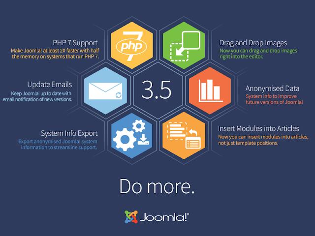 Joomla 3.5 Hosting