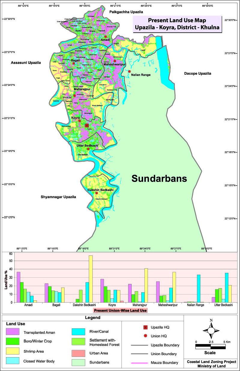 Koyra Upazila Mouza Map Khulna District Bangladesh