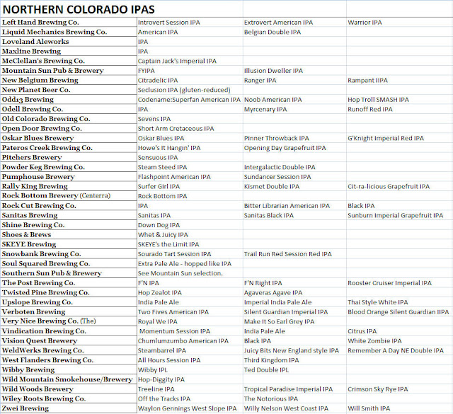 Northern Colorado IPAs List - Part 2