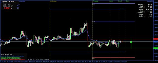 Trading Sistem, Tehnik 20, Strategy Trading