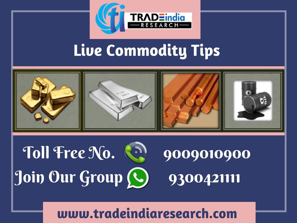 Latest Commodity Prices