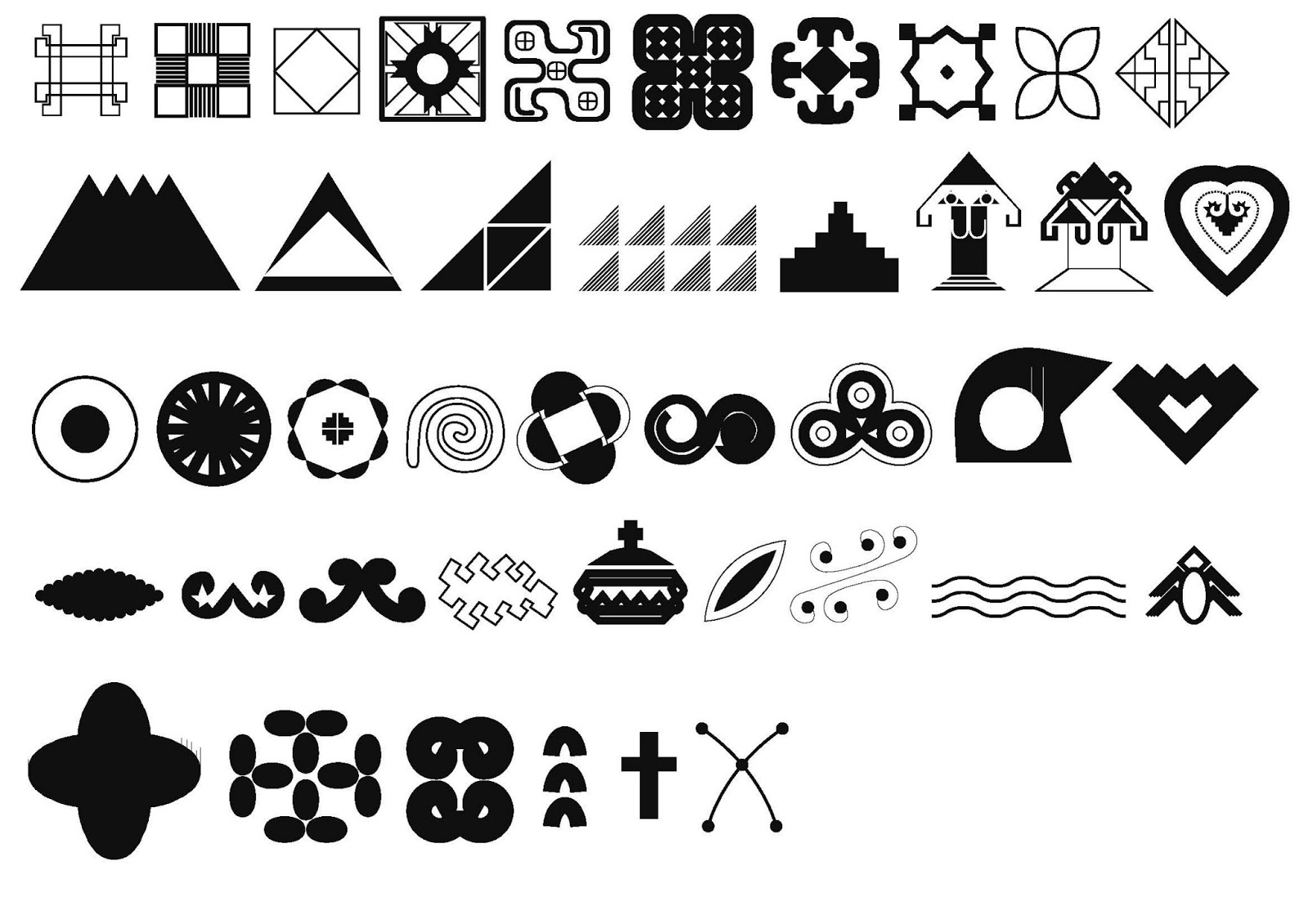 And Its Meanings Symbols Hmong