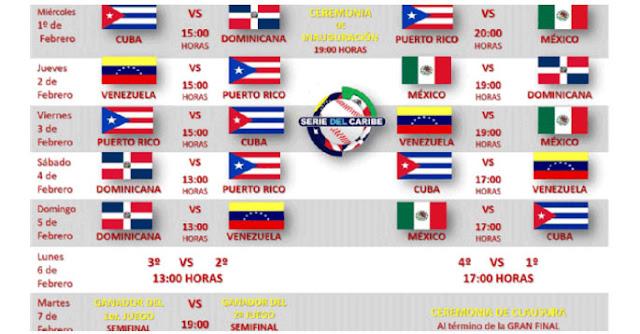 Calendario Oficial de la Serie del Caribe del 2017