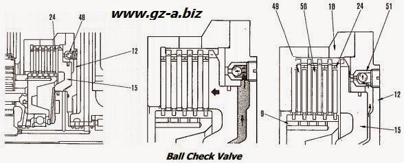 Control Valve Pada Torqflow Transmission