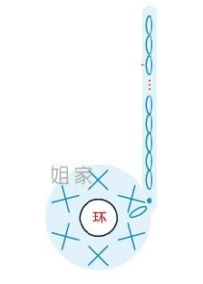 Схема вязания пледа с нотами крючком (3)