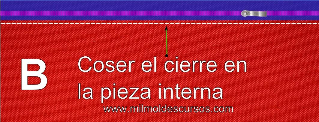 COSTURA DEL CIERRE EN CUERPO INTERNO DE BILLETERA
