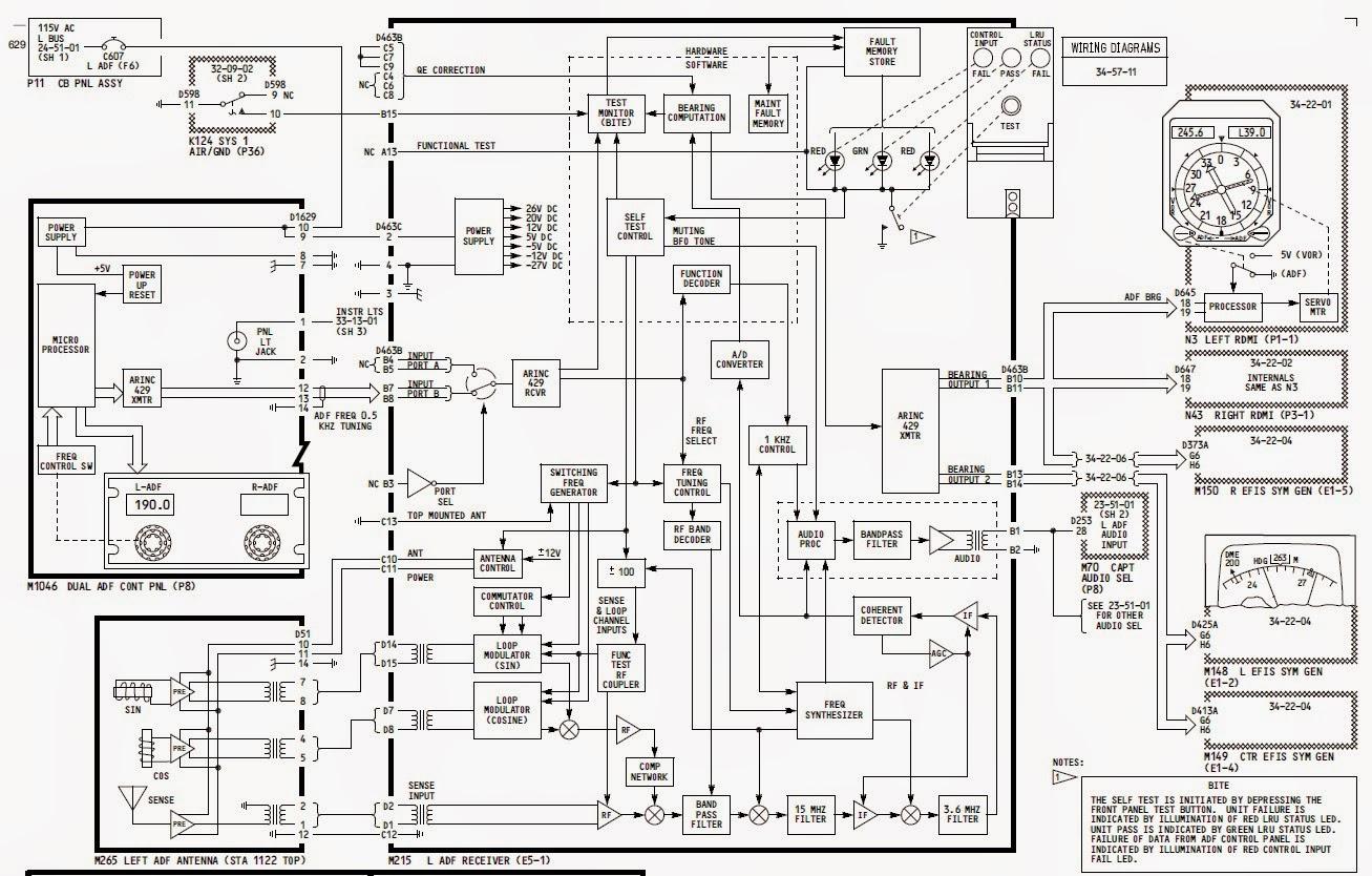 Boeing 767 Simulator Project Ottobre