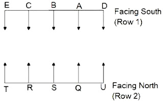 Practice Reasoning Questions For SBI PO Prelims& NIACL