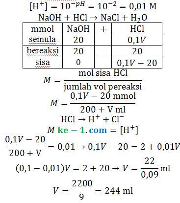 ph larutan asam basa kuat