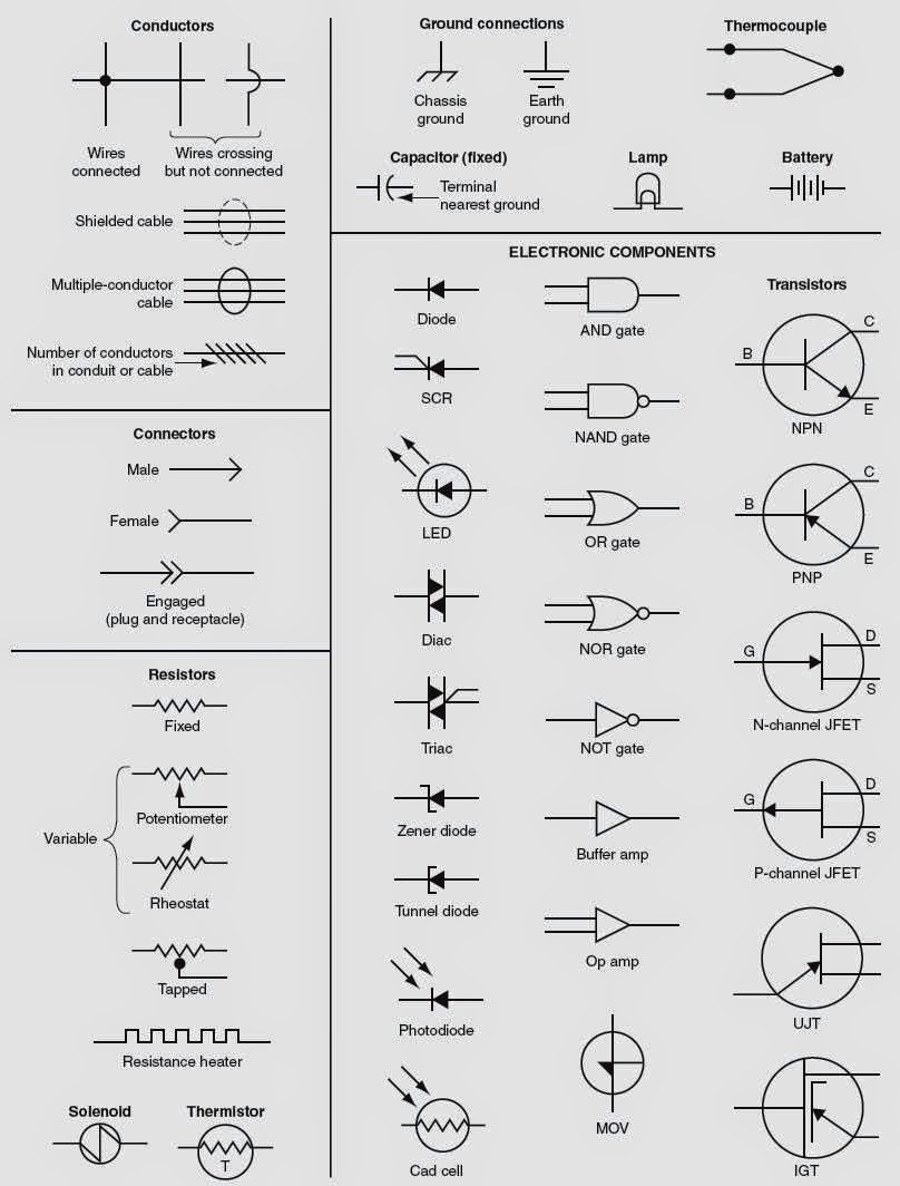 Circuit Diagram Basic Circuit Diagram Symbols Electrical Circuit