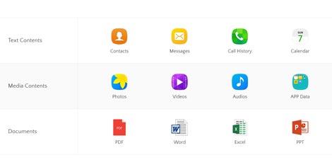 Tips Mudah Mengembalikan File Internal-Ekternal Ponsel Android