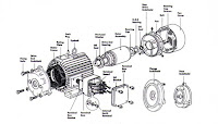 Ac Motor Diagrams ~ Ac Motor Kit Picture