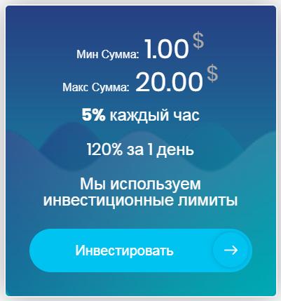 bitluc.com отзывы