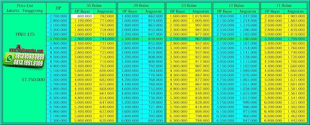 Price List Kredit Motor Yamaha Fino Fi 125 2018