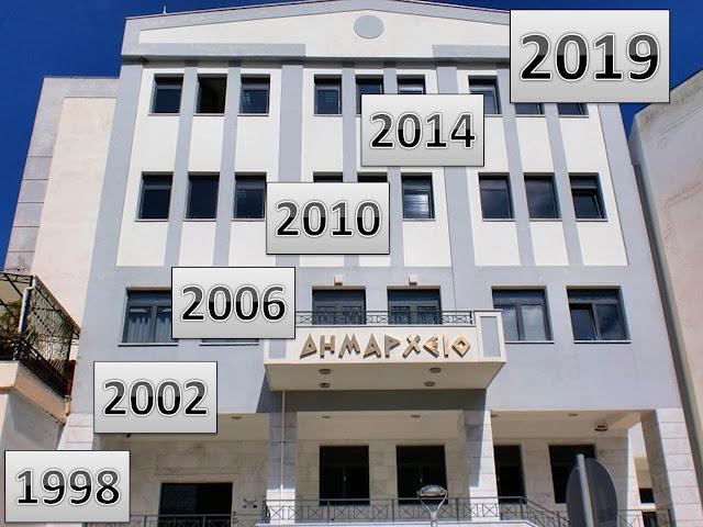 Η ιστορία των δημοτικών εκλογών στον Δήμο Ηγουμενίτσας την τελευταία εικοσαετία…