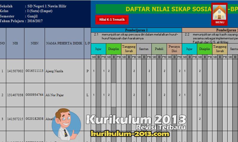 Format Penilaian Kurikulum 2013 SD Beserta Pemetaan Kompetensi Dasar