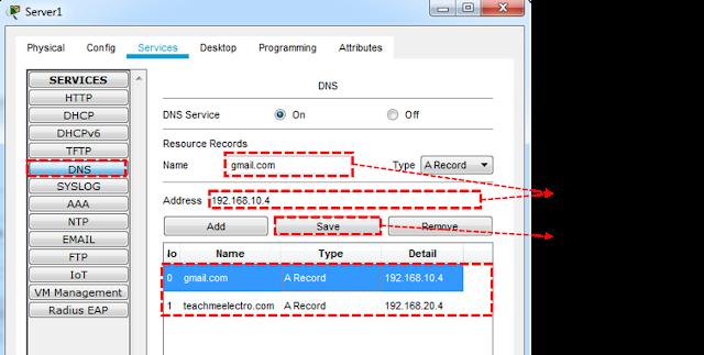 DNS service dalam keadan ON