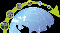 Туристическая компания «Парад экскурсий»
