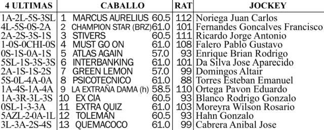 Gran Premio 25 de Mayo G1 2400m césped. Hipódromo de San Isidro.