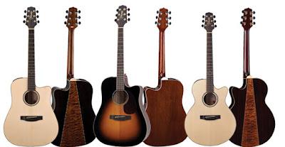 Giới thiệu về guitar