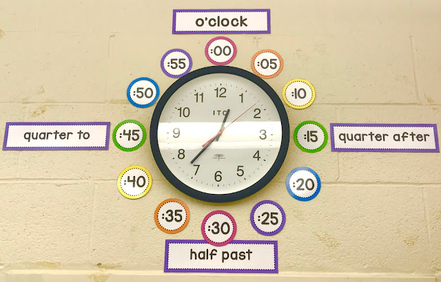 Photo of a clock with colorful labels.