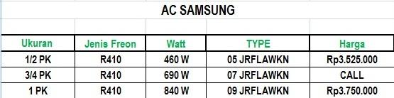 Harga AC Samsung Mei 2016 Jakarta dan Depok