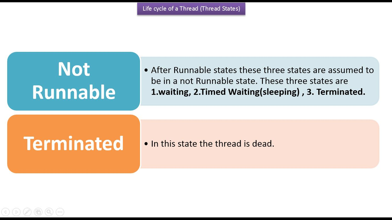 Threads in java tutorial pdf image collections any tutorial examples java multithreading tutorials image collections any tutorial java ee java tutorial java threads life cycle of baditri Gallery