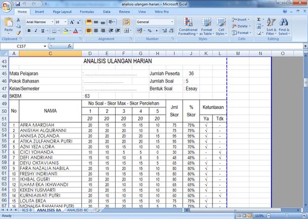 Contoh Format Analisis Soal Ulangan Harian MA SMA